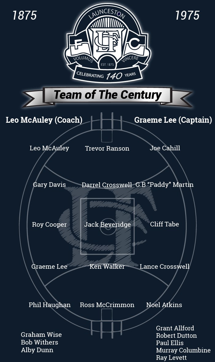 Team of the Century-01